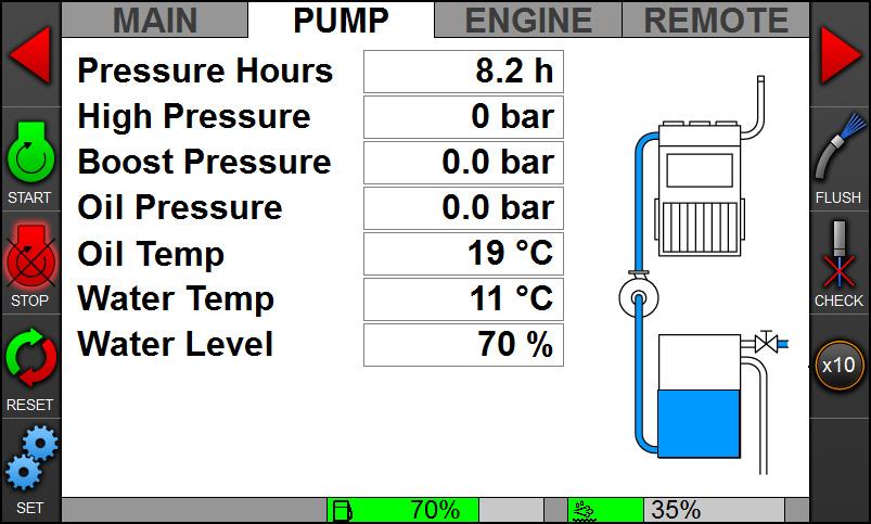 Revo control system - Pump menu