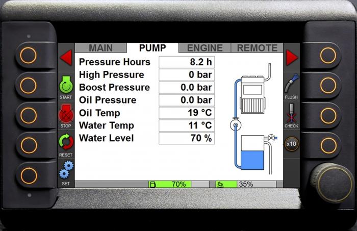hydrodemolition aquajet systems power pack revo control system pump