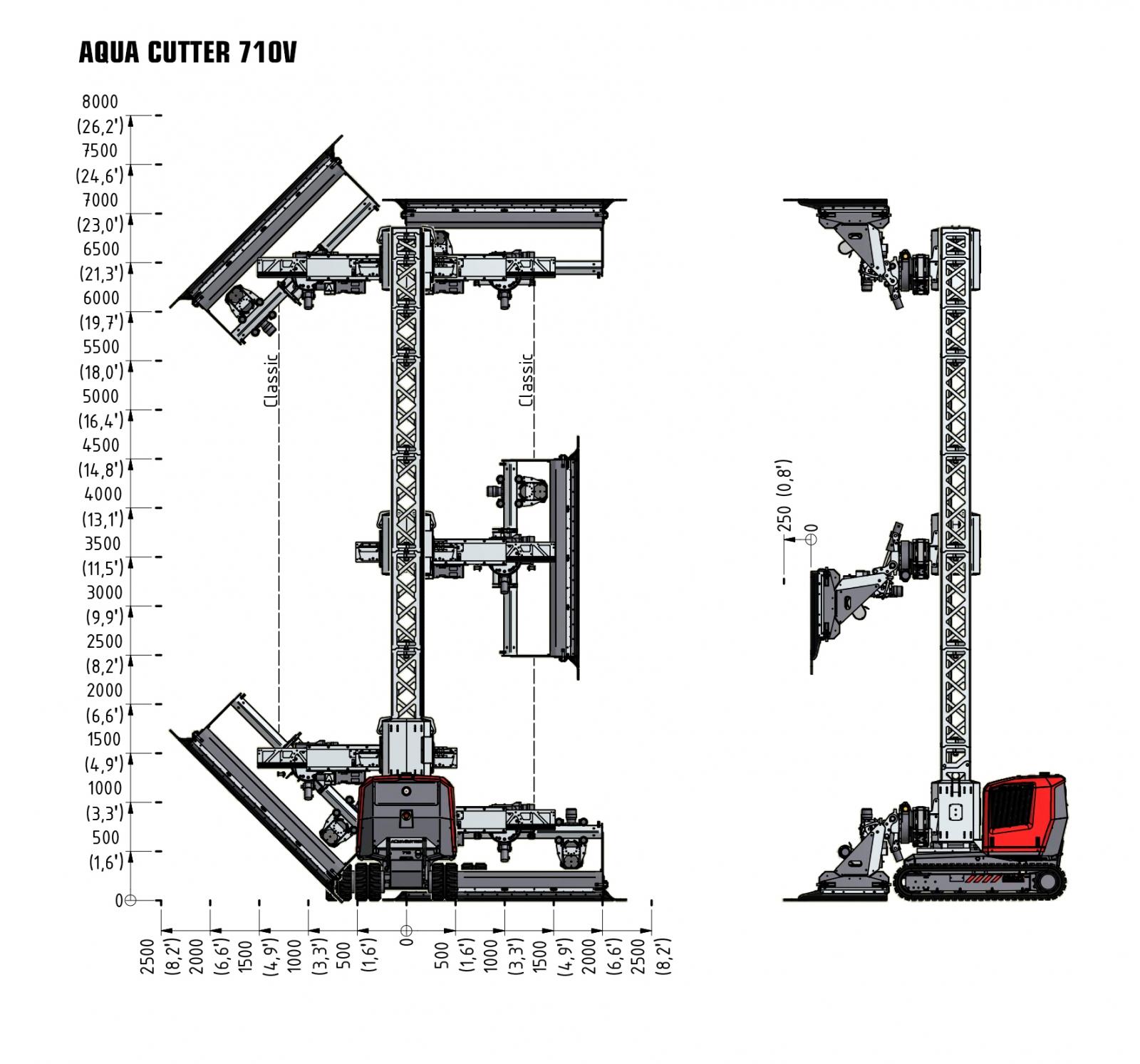 Aqua Cutter 710V Hydrodemolition Robot Specs