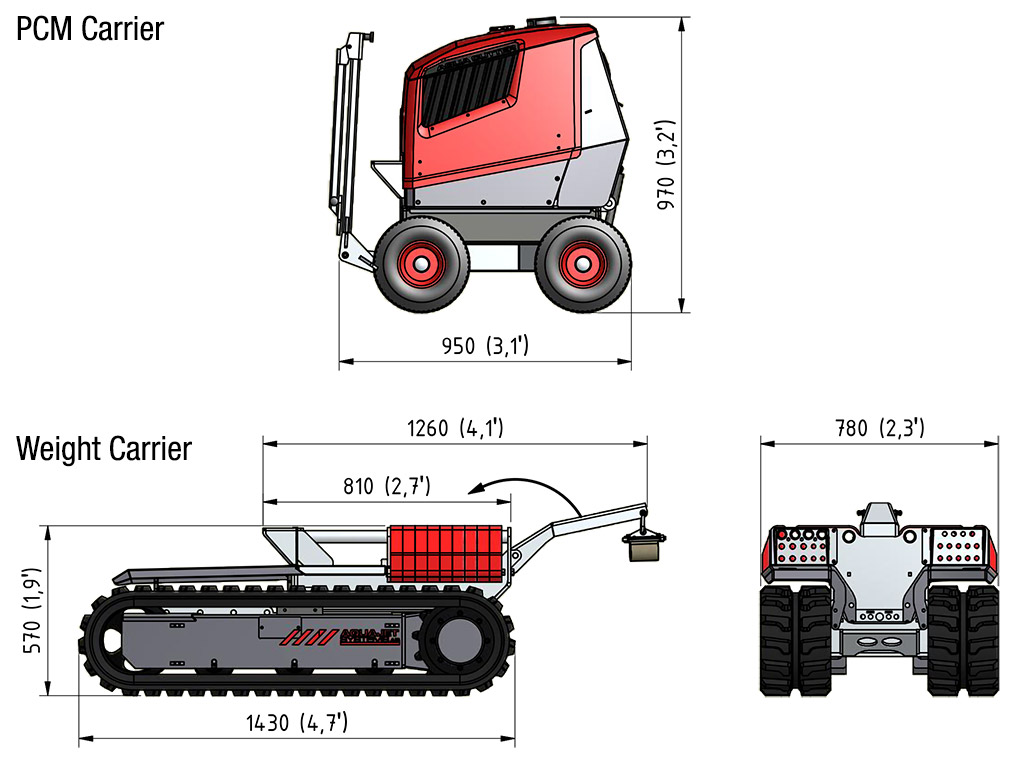 PCM Carrier